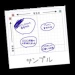 重要度・緊急度マトリックス(ほぼ日手帳用リフィル)